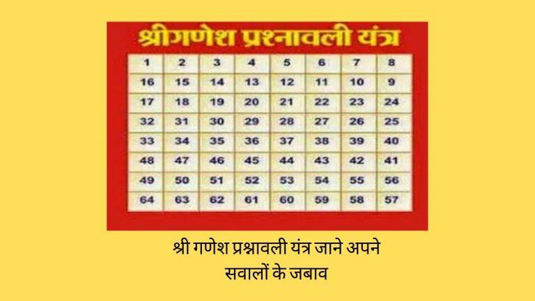 श्री गणेश प्रश्नावली यंत्र की जानकारी