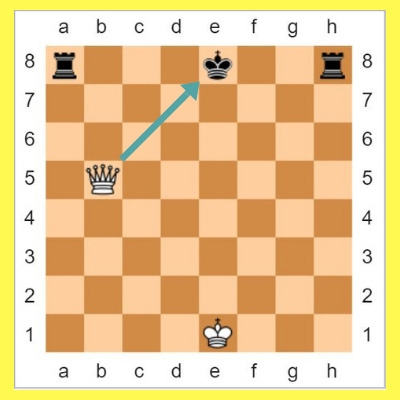Castling rules in chess in hindi