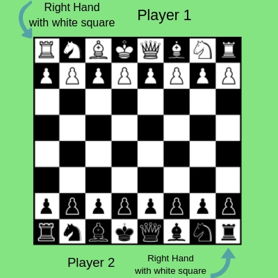 How to play chess game rules history in hindi