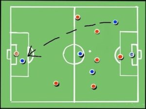 off side in hindi