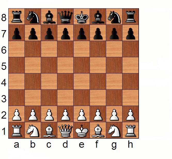 chess pieces arrangements