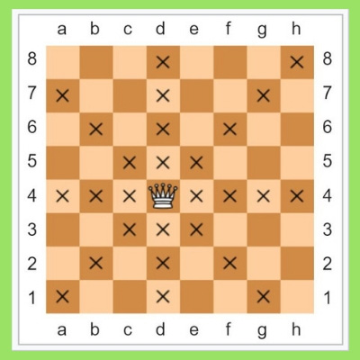 chess rule of queen in hindi