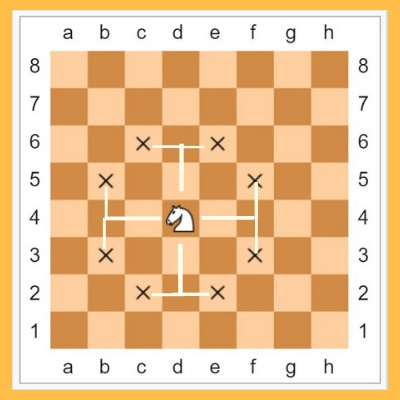 knight rule in chess in hindi